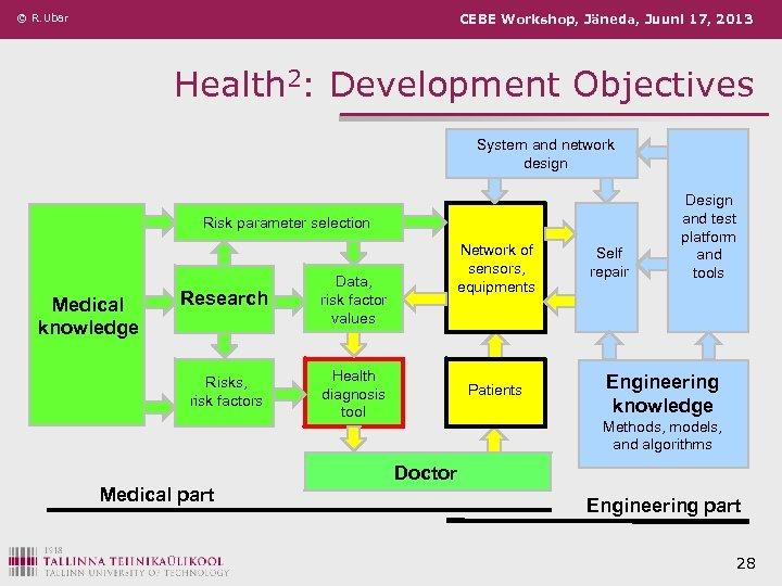 © R. Ubar CEBE Workshop, Jäneda, Juuni 17, 2013 Health 2: Development Objectives System
