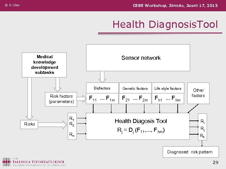 © R. Ubar CEBE Workshop, Jäneda, Juuni 17, 2013 Health Diagnosis. Tool Medical knowledge