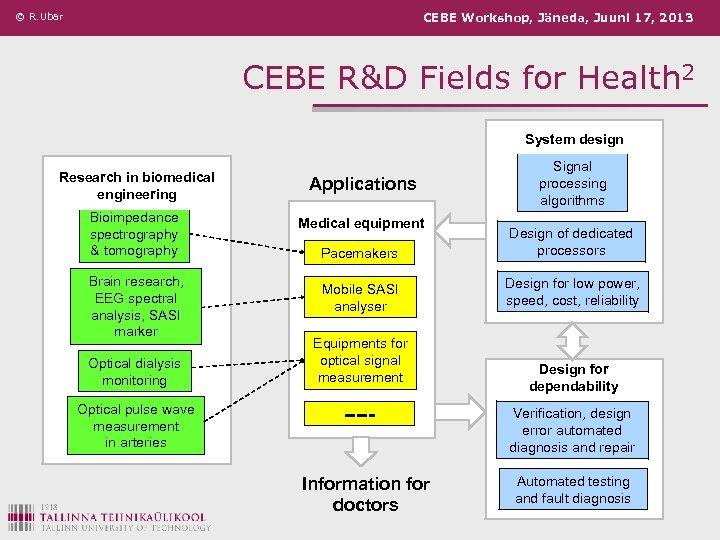 © R. Ubar CEBE Workshop, Jäneda, Juuni 17, 2013 CEBE R&D Fields for Health