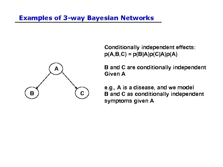Examples of 3 -way Bayesian Networks Conditionally independent effects: p(A, B, C) = p(B|A)p(C|A)p(A)