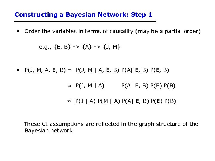 Constructing a Bayesian Network: Step 1 • Order the variables in terms of causality