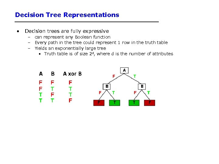 Decision Tree Representations • Decision trees are fully expressive – can represent any Boolean