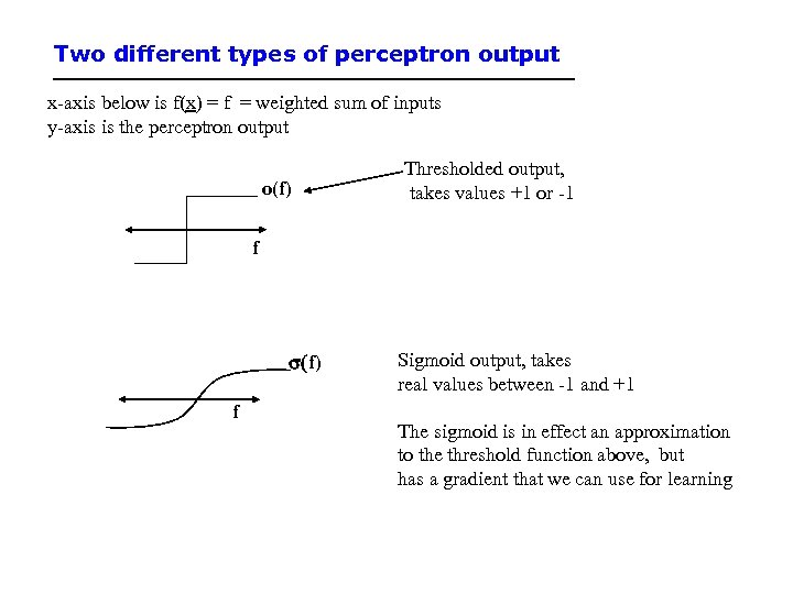 Two different types of perceptron output x-axis below is f(x) = f = weighted