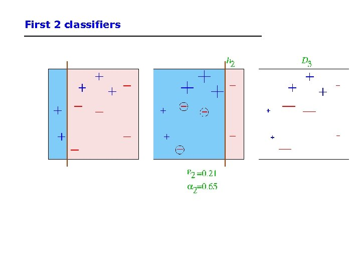 First 2 classifiers