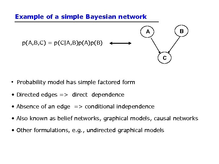 Example of a simple Bayesian network B A p(A, B, C) = p(C|A, B)p(A)p(B)
