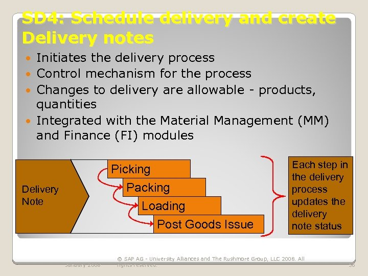 SD 4: Schedule delivery and create Delivery notes Initiates the delivery process Control mechanism