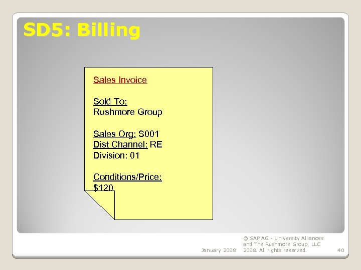 SD 5: Billing Sales Invoice Sold To: Rushmore Group Sales Org: S 001 Dist