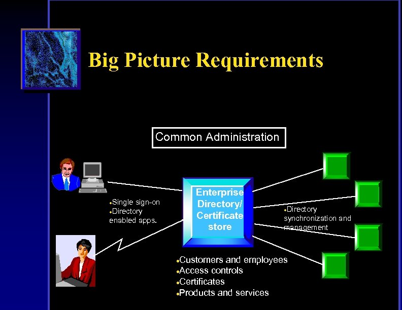 Big Picture Requirements Common Administration Enterprise Directory/ Certificate store Single sign-on l. Directory enabled