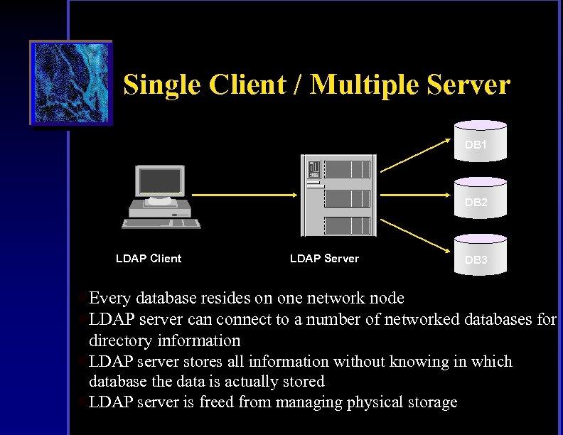Single Client / Multiple Server DB 1 DB 2 LDAP Client LDAP Server DB