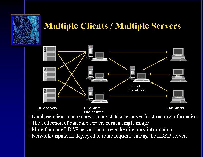 Multiple Clients / Multiple Servers Network Dispatcher DB/2 Servers DB/2 Client + LDAP Server