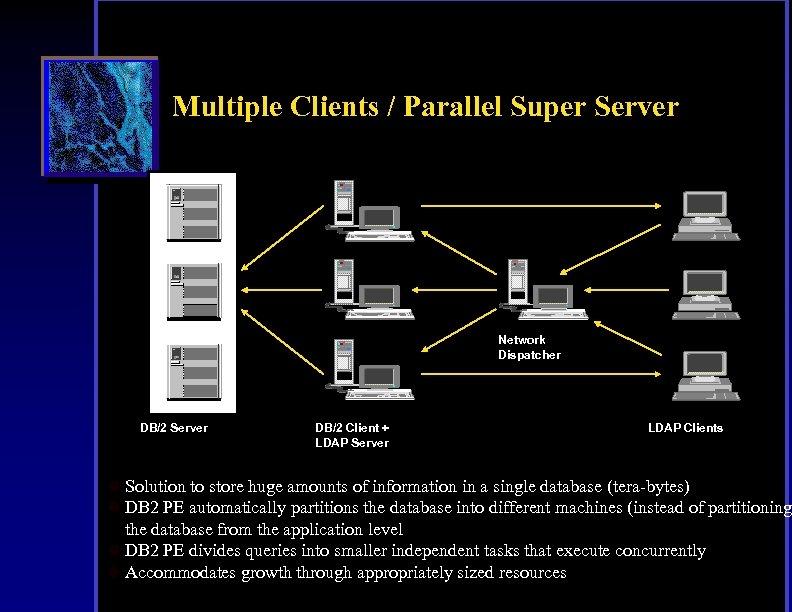 Multiple Clients / Parallel Super Server Network Dispatcher DB/2 Server DB/2 Client + LDAP