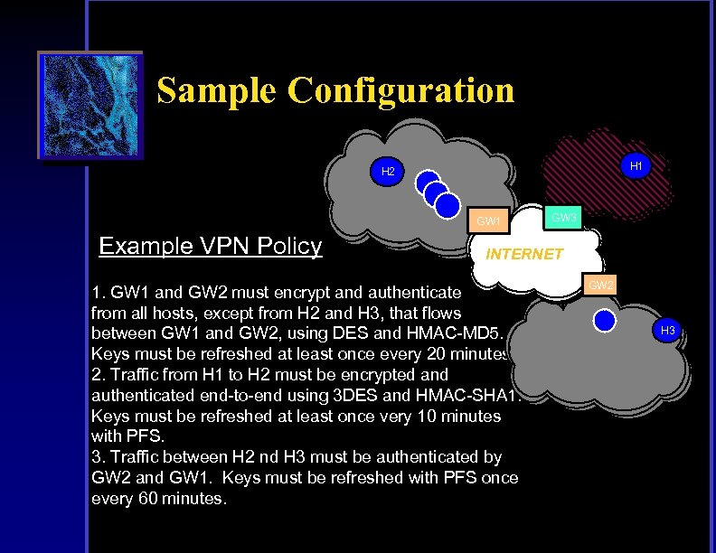 Sample Configuration H 1 H 2 GW 1 Example VPN Policy GW 3 INTERNET