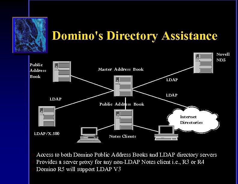 Domino's Directory Assistance Novell NDS Public Address Book Master Address Book LDAP Public Address
