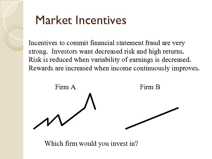 Market Incentives to commit financial statement fraud are very strong. Investors want decreased risk