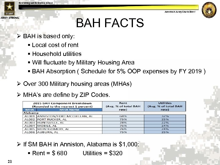 Recruiting and Retention School America's Army Starts Here! BAH FACTS Ø BAH is based
