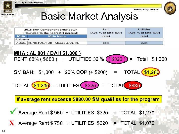 Recruiting and Retention School America's Army Starts Here! Basic Market Analysis MHA : AL