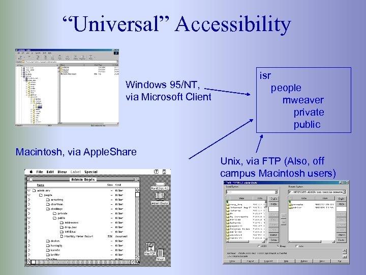 """Universal"" Accessibility Windows 95/NT, via Microsoft Client Macintosh, via Apple. Share isr people mweaver"