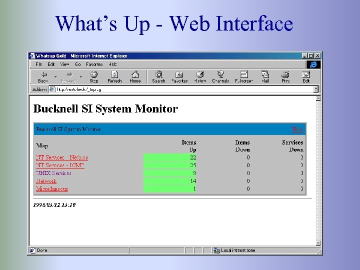 What's Up - Web Interface