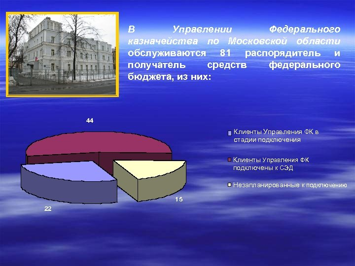 В Управлении Федерального казначейства по Московской области обслуживаются 81 распорядитель и получатель средств федерального