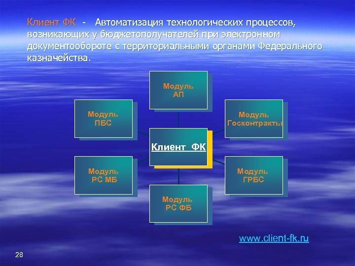 Клиент ФК - Автоматизация технологических процессов, возникающих у бюджетополучателей при электронном документообороте с территориальными