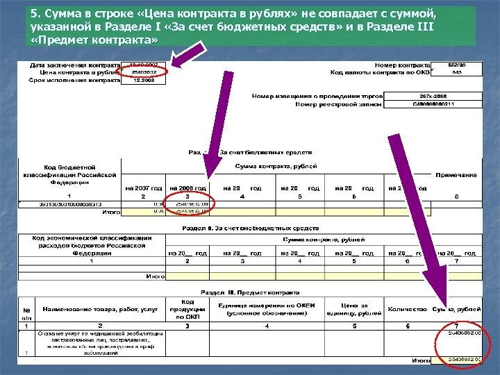 5. Сумма в строке «Цена контракта в рублях» не совпадает с суммой, указанной в
