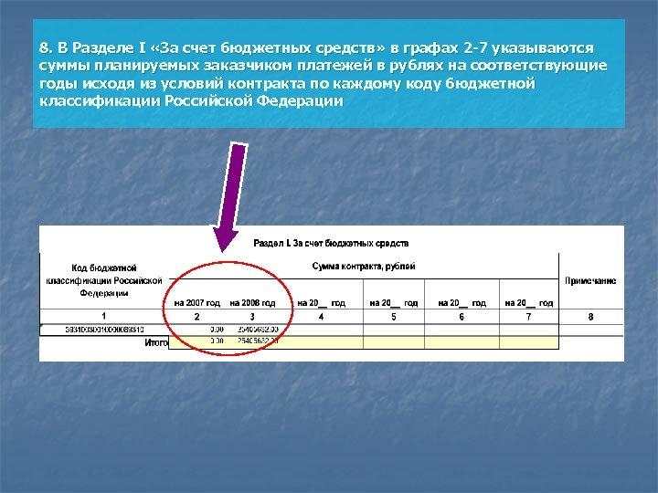 8. В Разделе I «За счет бюджетных средств» в графах 2 -7 указываются суммы