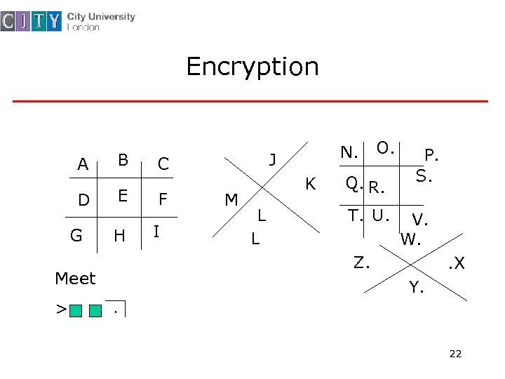 Encryption A B D E G H I M K L L O. Q.