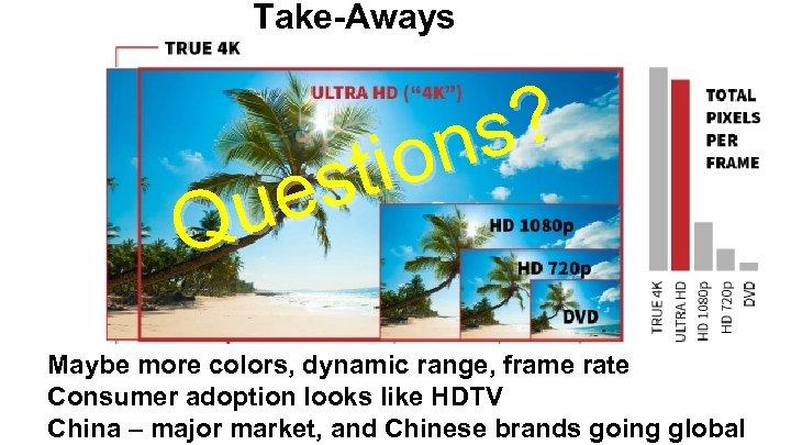 Take-Aways s? on ti es u Q Maybe more colors, dynamic range, frame rate