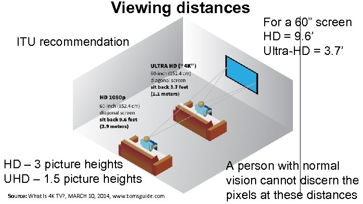 Viewing distances ITU recommendation HD – 3 picture heights UHD – 1. 5 picture