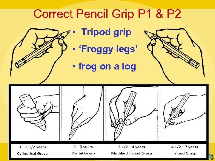 Correct Pencil Grip P 1 & P 2 • Tripod grip • 'Froggy legs'