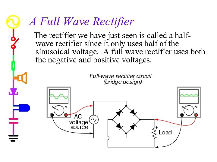 A Full Wave Rectifier The rectifier we have just seen is called a halfwave