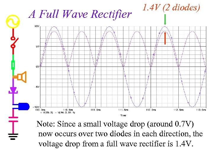 A Full Wave Rectifier 1. 4 V (2 diodes) Note: Since a small voltage