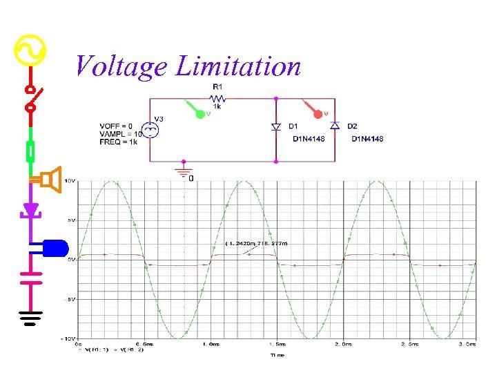 Voltage Limitation