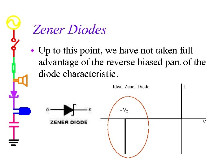 Zener Diodes w Up to this point, we have not taken full advantage of
