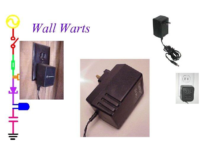 Wall Warts