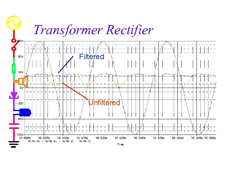 Transformer Rectifier Filtered Unfiltered