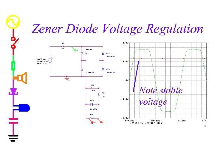 Zener Diode Voltage Regulation Note stable voltage