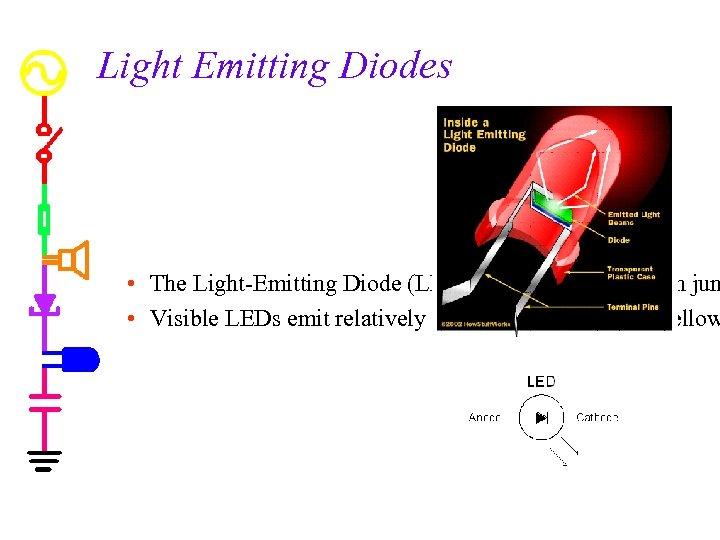 Light Emitting Diodes • The Light-Emitting Diode (LED) is a semiconductor pn jun •