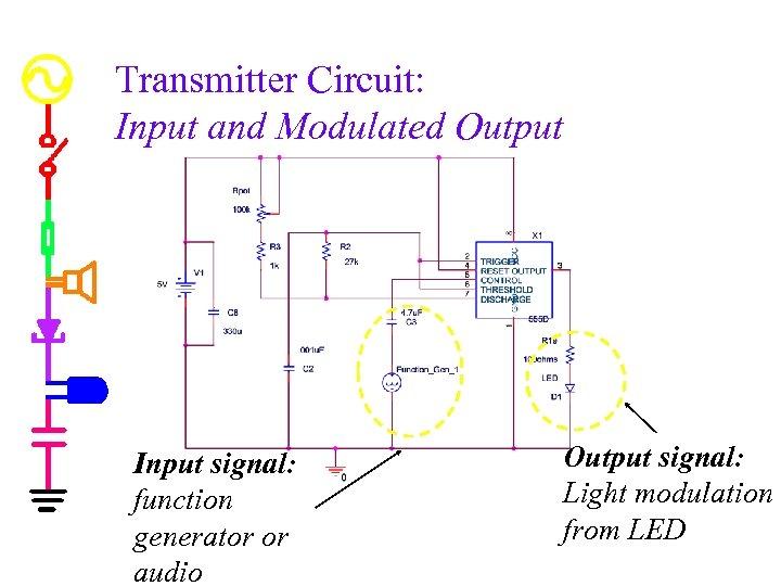 Transmitter Circuit: Input and Modulated Output Input signal: function generator or audio Output signal: