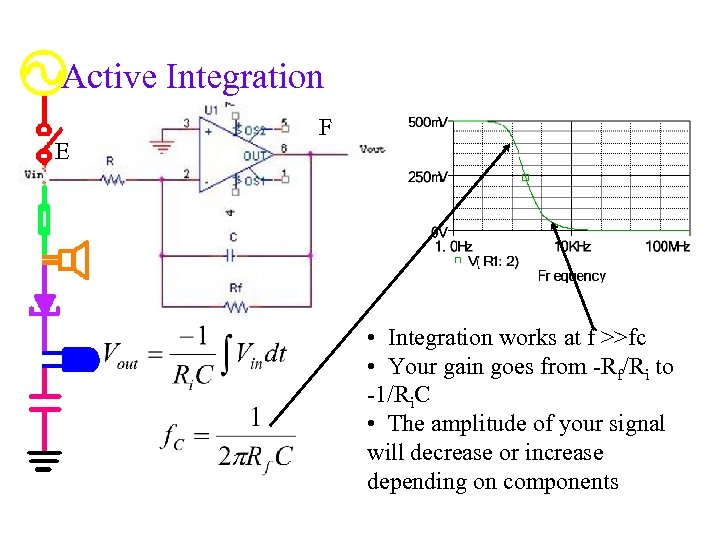 Active Integration E F • Integration works at f >>fc • Your gain goes