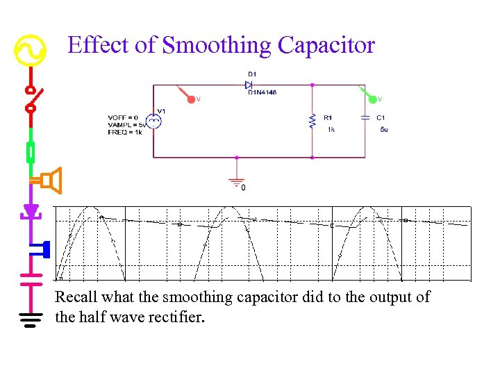 Effect of Smoothing Capacitor Recall what the smoothing capacitor did to the output of