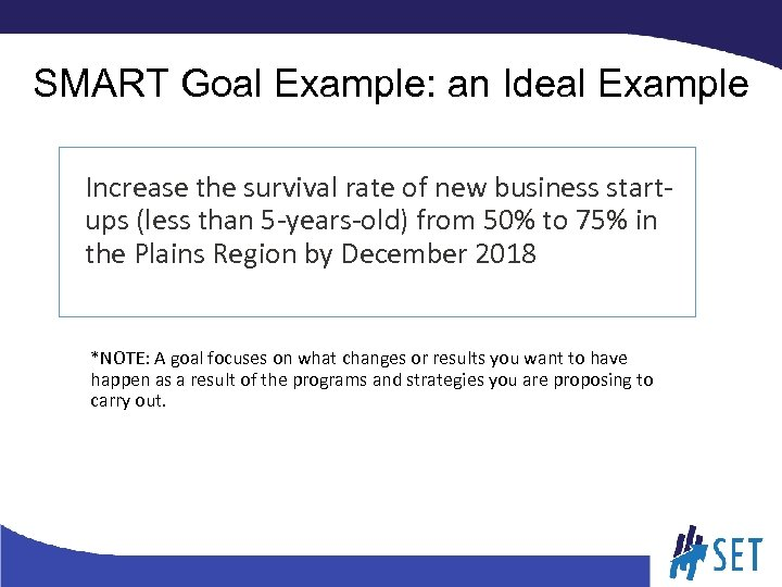 SMART Goal Example: an Ideal Example Increase the survival rate of new business startups
