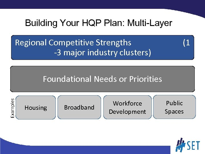 Building Your HQP Plan: Multi-Layer Regional Competitive Strengths -3 major industry clusters) (1 Examples
