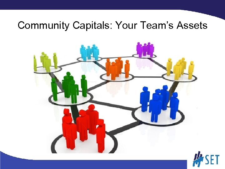 Community Capitals: Your Team's Assets