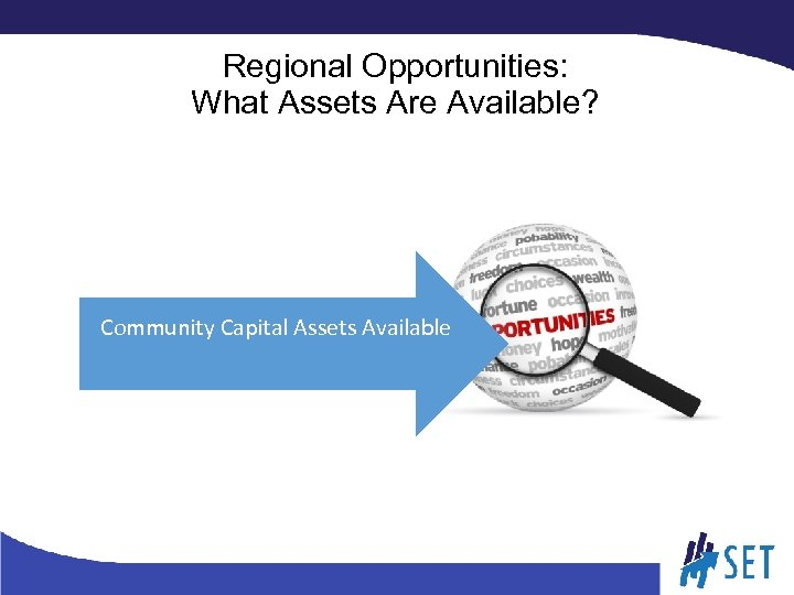 Regional Opportunities: What Assets Are Available? Community Capital Assets Available