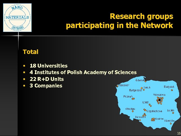Research groups participating in the Network Total § § 18 Universities 4 Institutes of
