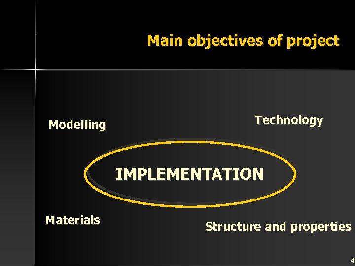 Main objectives of project Modelling Technology IMPLEMENTATION Materials Structure and properties 4