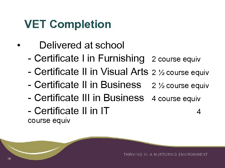 VET Completion • Delivered at school - Certificate I in Furnishing - Certificate II