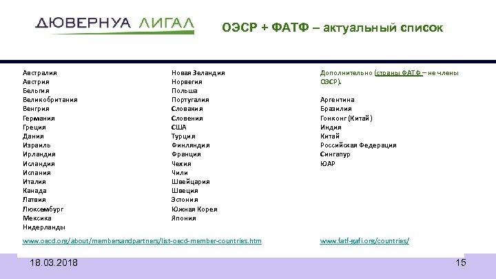 ОЭСР + ФАТФ – актуальный список Австралия Австрия Бельгия Великобритания Венгрия Германия Греция Дания