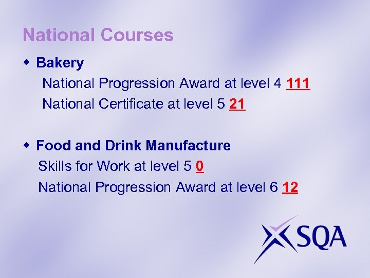 National Courses w Bakery National Progression Award at level 4 111 National Certificate at